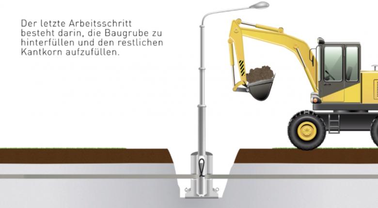 Lichtmastfundament-Einbau_2_C-Kirchdorfer-Web-1-780x430